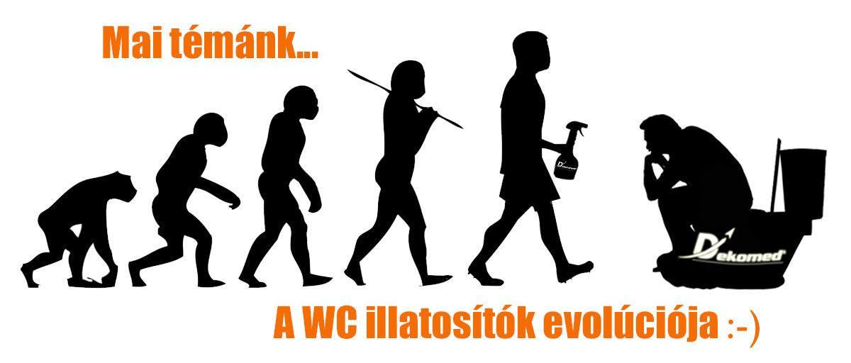 A WC illatosítók evolúciója